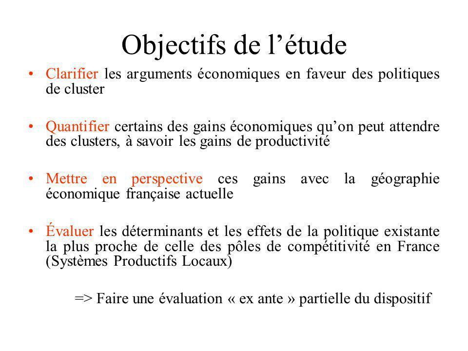 Objectifs de l'étude Clarifier les arguments économiques en faveur des politiques de cluster.