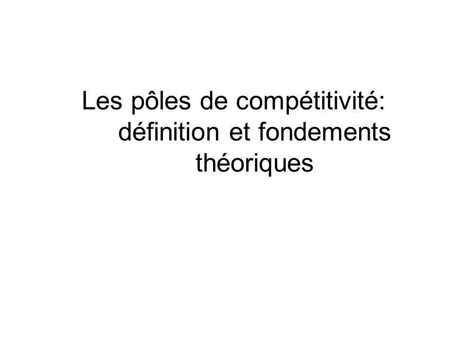Les pôles de compétitivité: définition et fondements théoriques