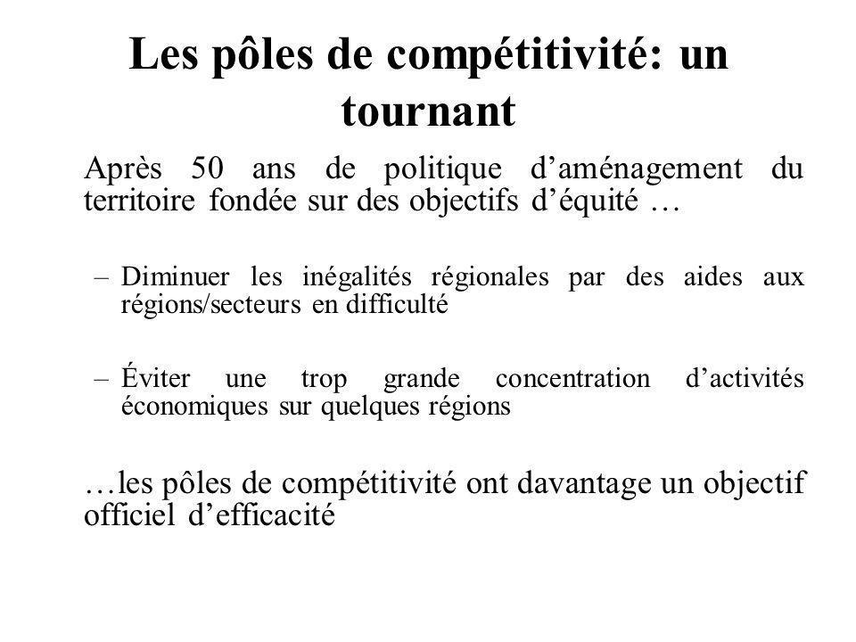Les pôles de compétitivité: un tournant