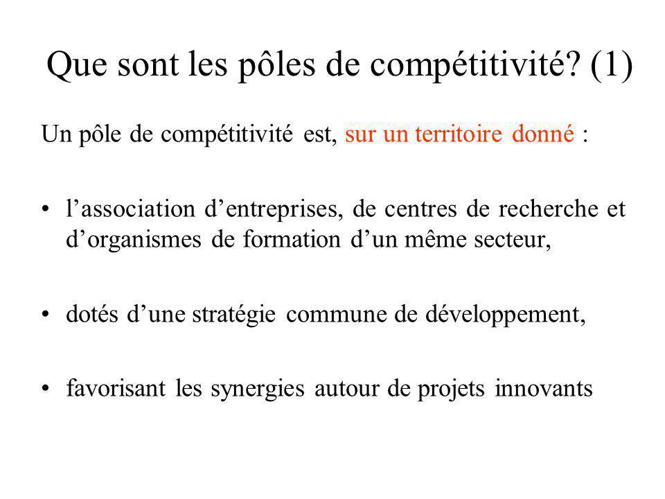 Que sont les pôles de compétitivité (1)