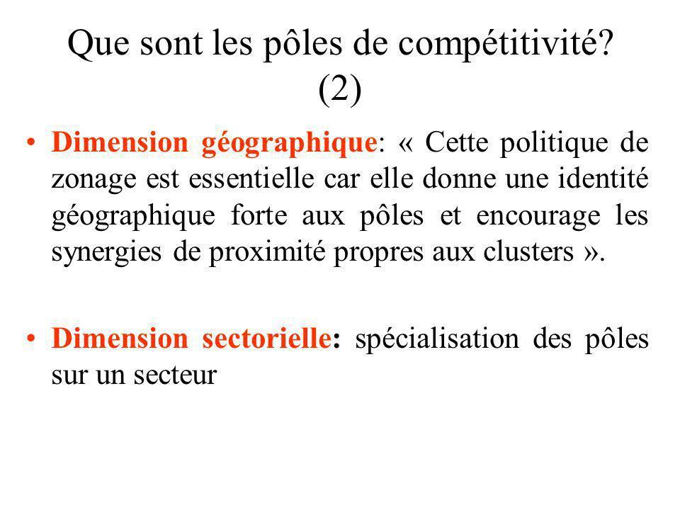 Que sont les pôles de compétitivité (2)