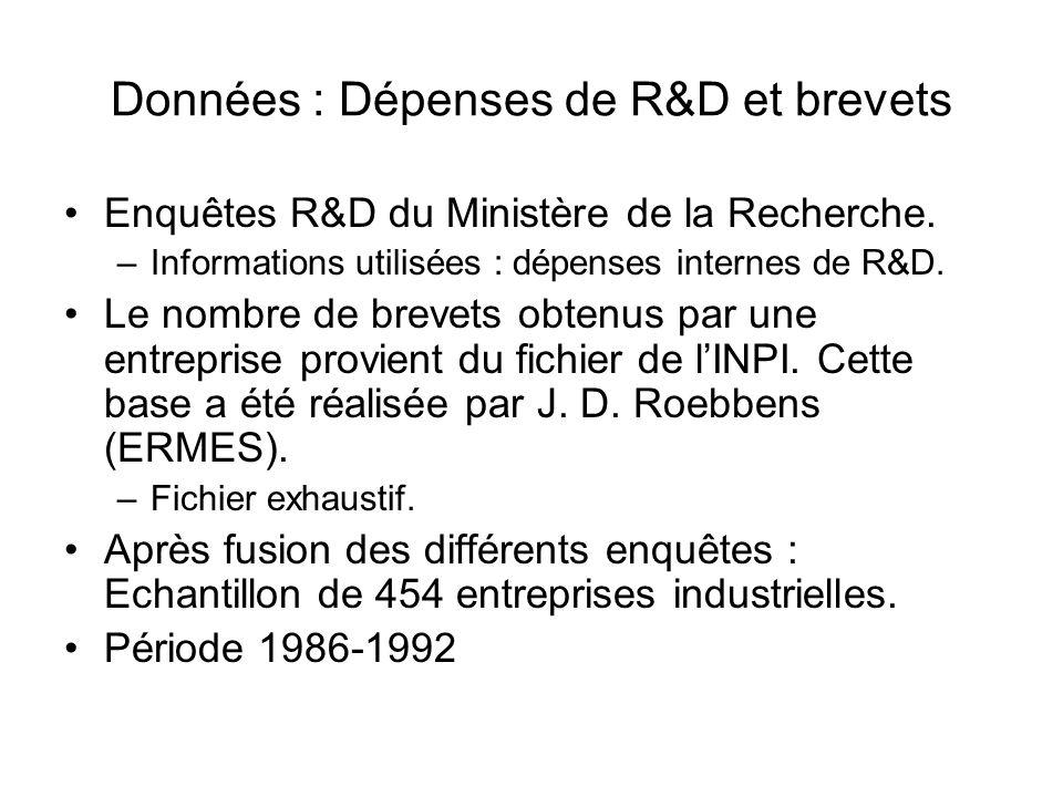 Données : Dépenses de R&D et brevets