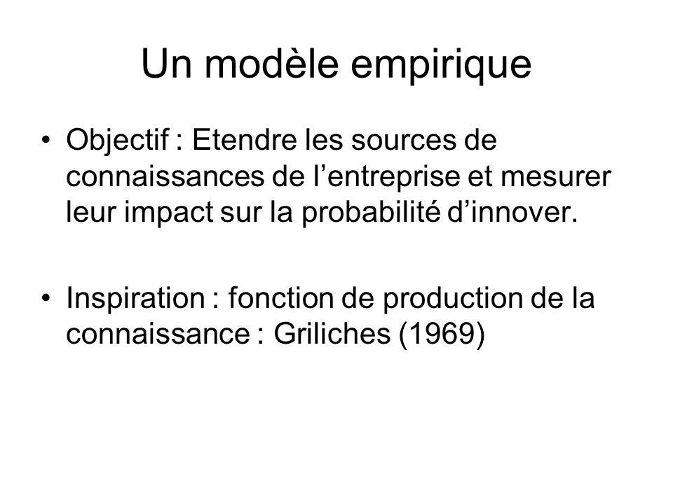 Un modèle empirique Objectif : Etendre les sources de connaissances de l'entreprise et mesurer leur impact sur la probabilité d'innover.