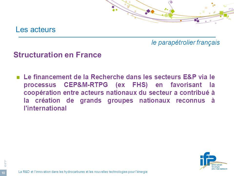 Structuration en France
