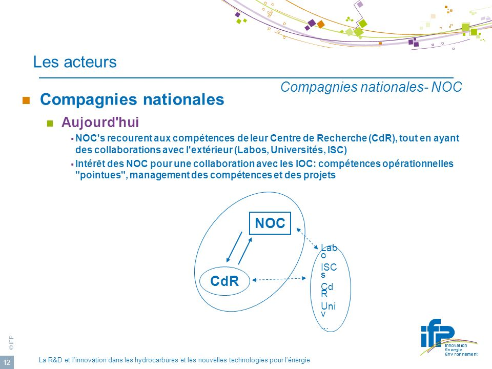 Compagnies nationales