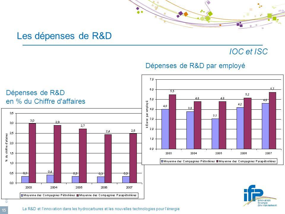 Les dépenses de R&D IOC et ISC Dépenses de R&D par employé