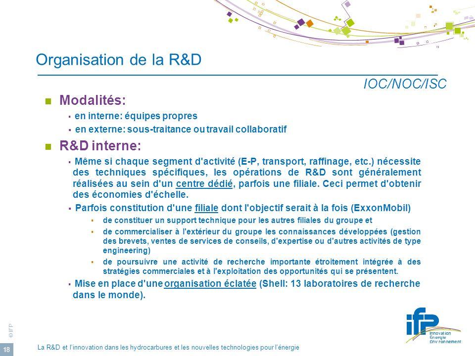 Organisation de la R&D IOC/NOC/ISC Modalités: R&D interne: