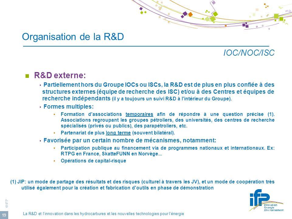 Organisation de la R&D IOC/NOC/ISC R&D externe: