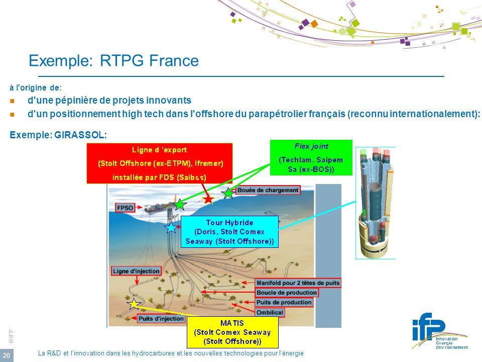 Exemple: RTPG France d une pépinière de projets innovants