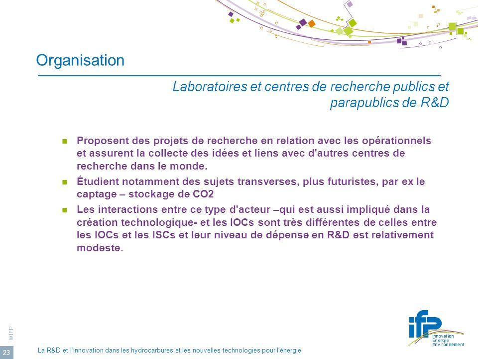 Organisation Laboratoires et centres de recherche publics et parapublics de R&D.
