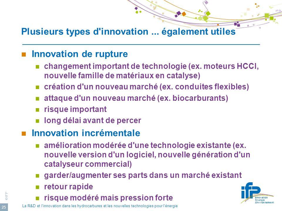 Plusieurs types d innovation ... également utiles