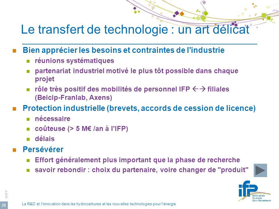 Le transfert de technologie : un art délicat