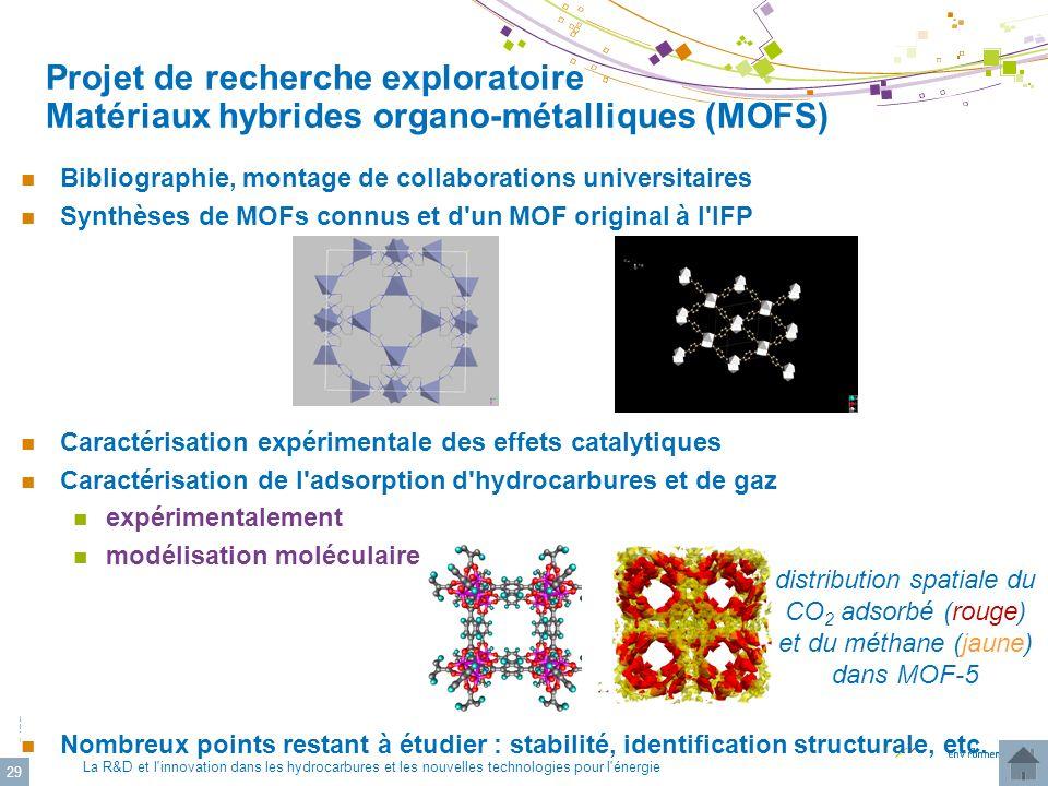 Projet de recherche exploratoire Matériaux hybrides organo-métalliques (MOFS)