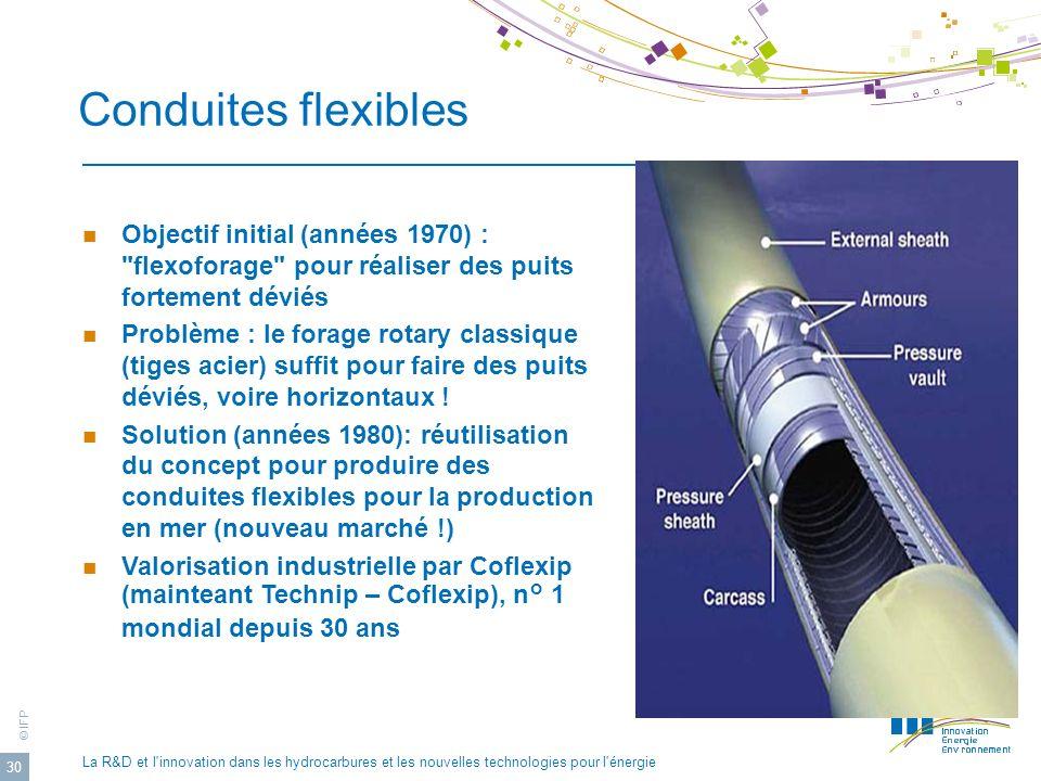 Conduites flexibles Objectif initial (années 1970) : flexoforage pour réaliser des puits fortement déviés.