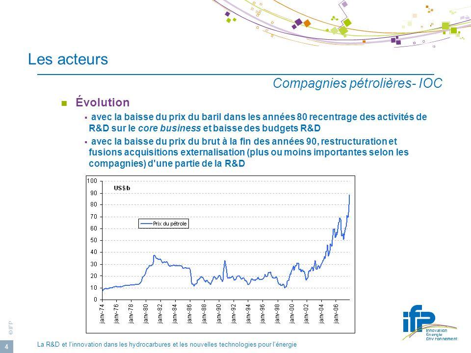 Les acteurs Compagnies pétrolières- IOC Évolution