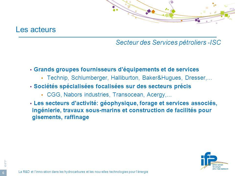Les acteurs Secteur des Services pétroliers -ISC