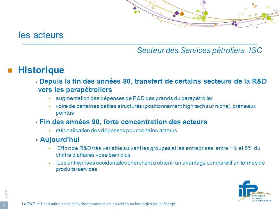 les acteurs Historique Secteur des Services pétroliers -ISC