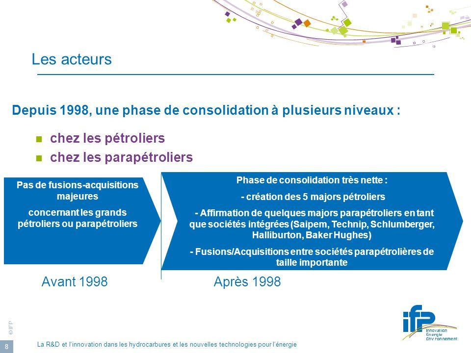 Les acteurs Depuis 1998, une phase de consolidation à plusieurs niveaux : chez les pétroliers. chez les parapétroliers.