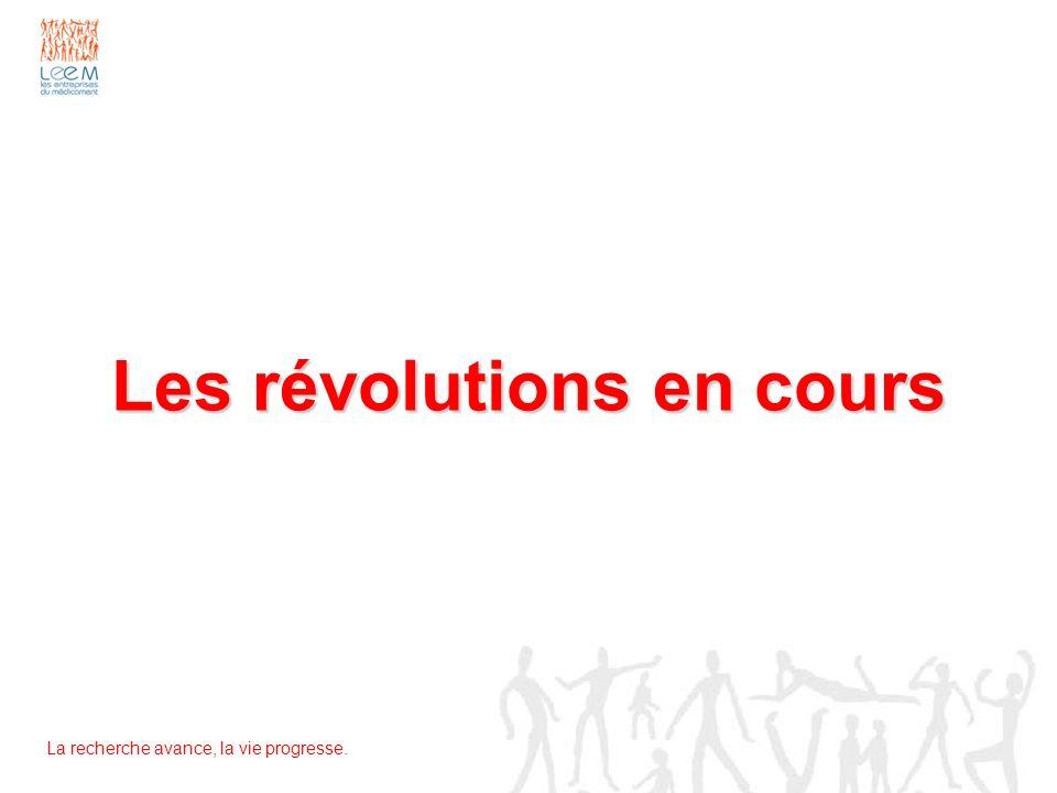 Les révolutions en cours