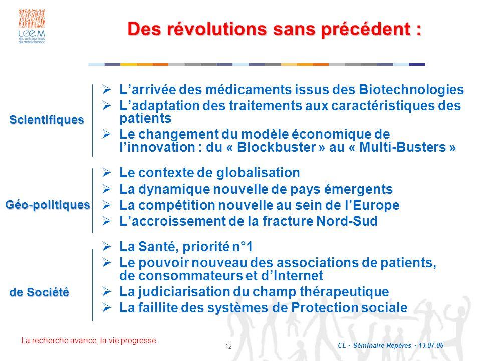 Des révolutions sans précédent :