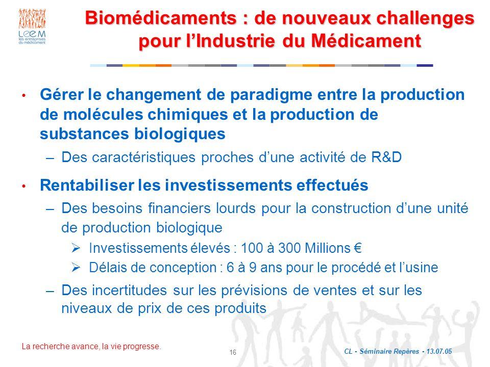 Biomédicaments : de nouveaux challenges pour l'Industrie du Médicament