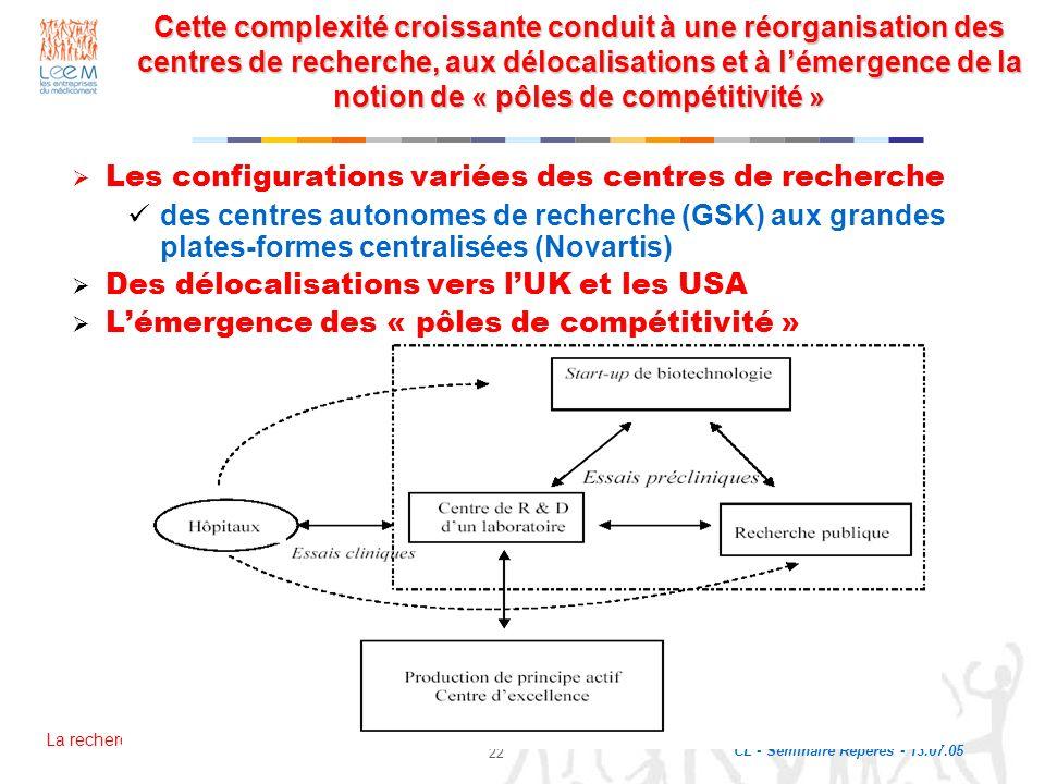 Cette complexité croissante conduit à une réorganisation des centres de recherche, aux délocalisations et à l'émergence de la notion de « pôles de compétitivité »