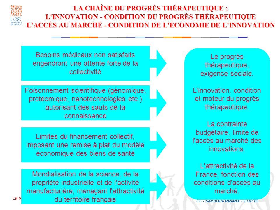Le progrès thérapeutique, exigence sociale.
