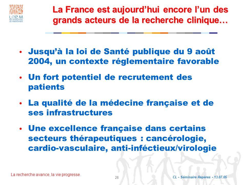 La France est aujourd'hui encore l'un des grands acteurs de la recherche clinique…