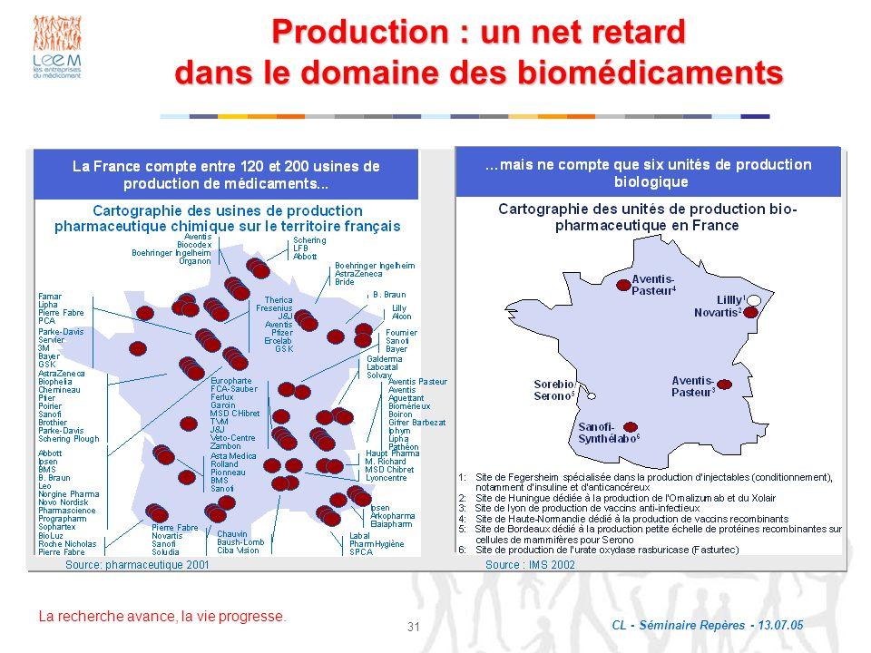 Production : un net retard dans le domaine des biomédicaments