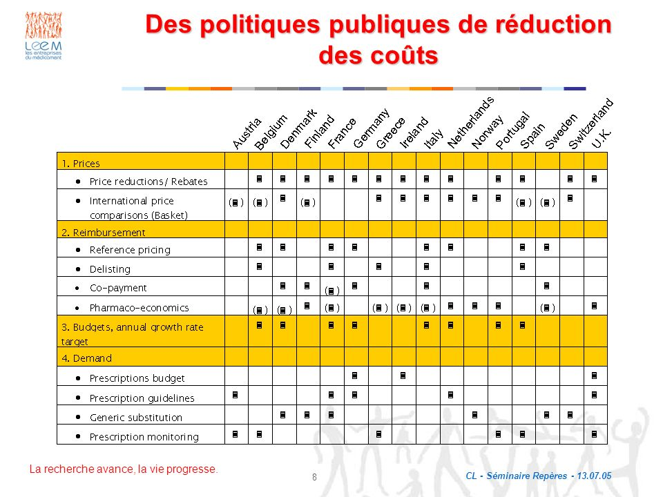 Des politiques publiques de réduction des coûts
