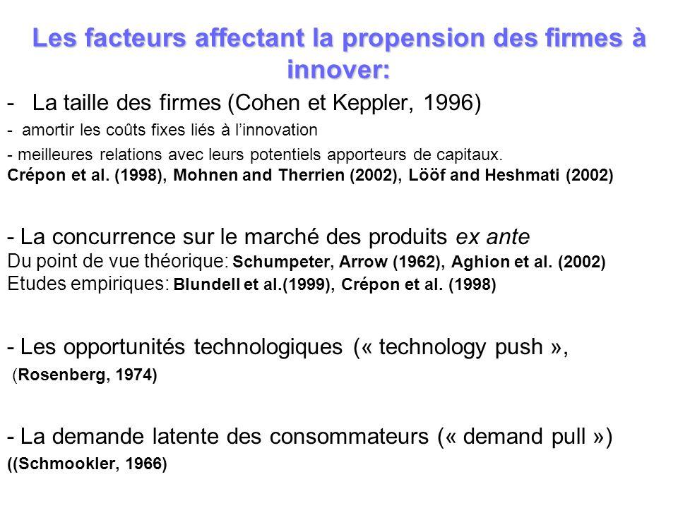 Les facteurs affectant la propension des firmes à innover: