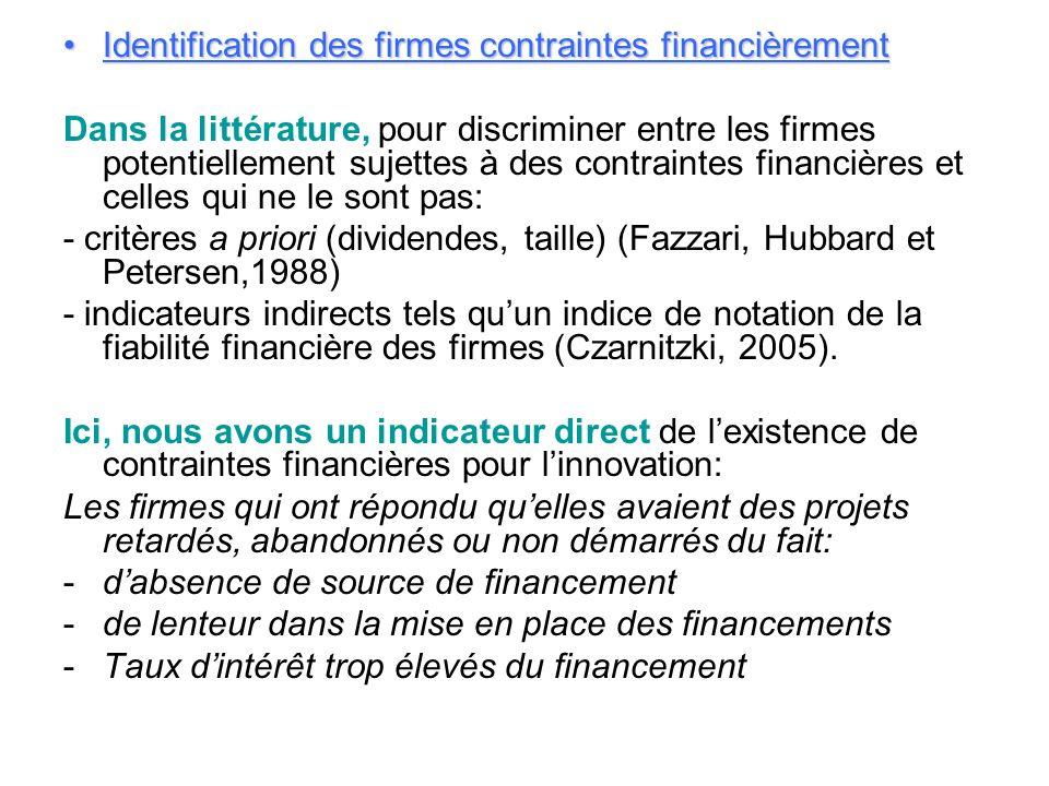Identification des firmes contraintes financièrement