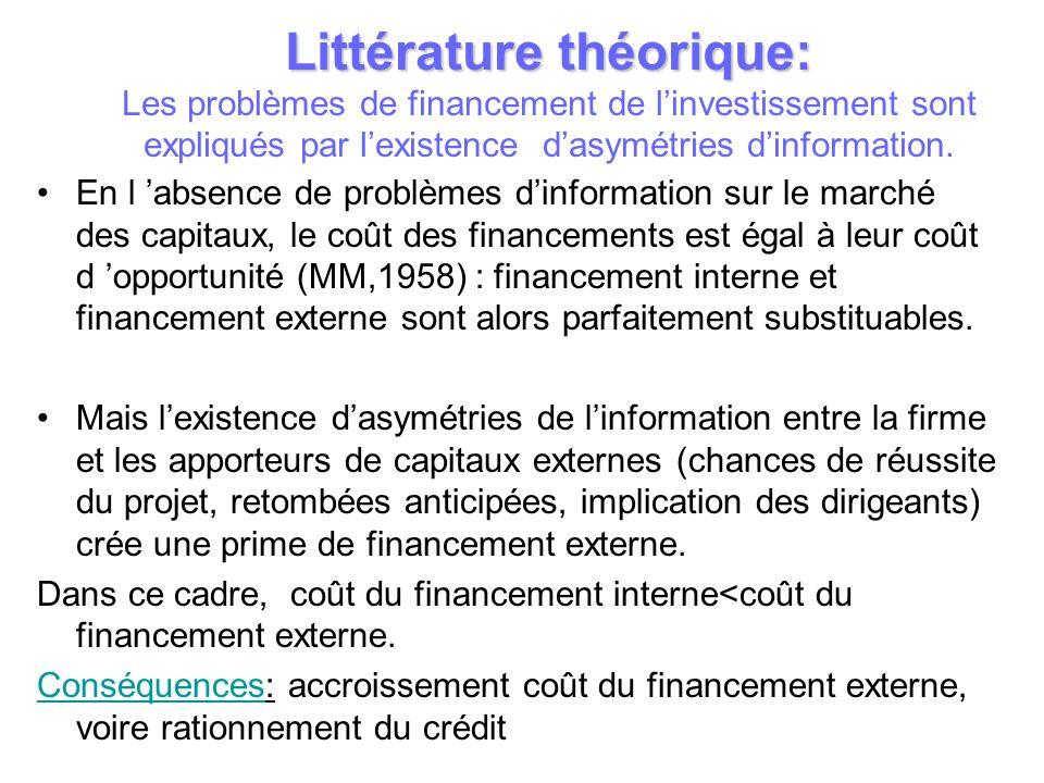 Littérature théorique: Les problèmes de financement de l'investissement sont expliqués par l'existence d'asymétries d'information.