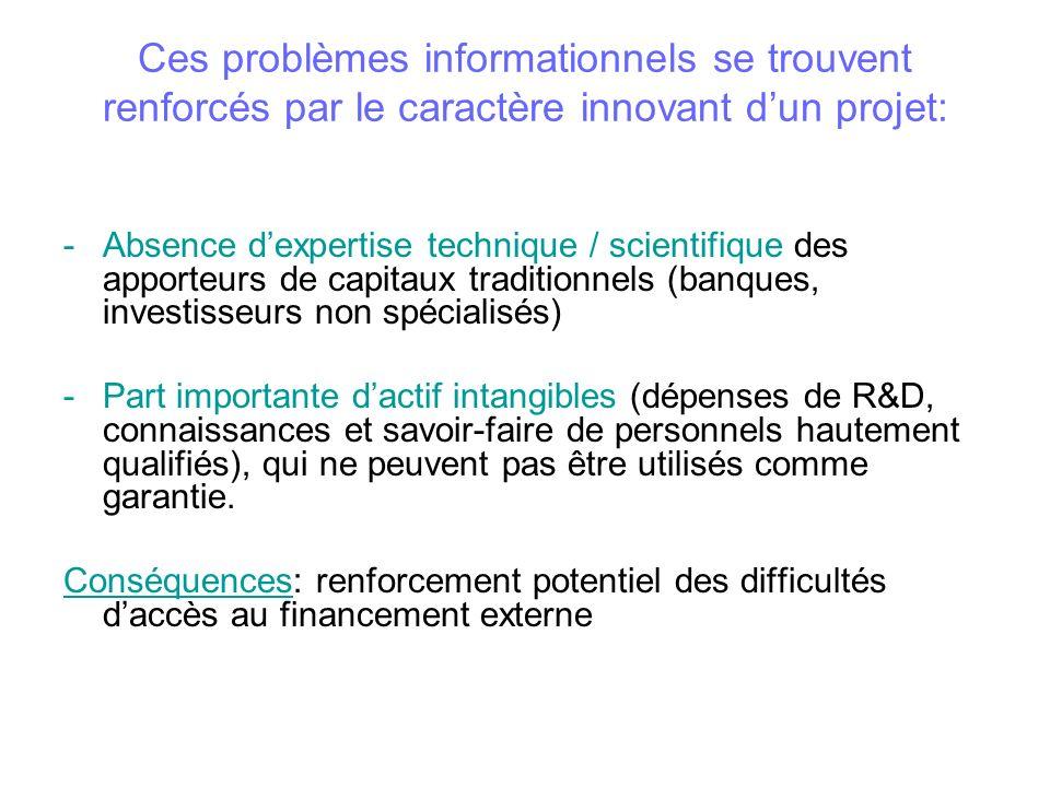 Ces problèmes informationnels se trouvent renforcés par le caractère innovant d'un projet: