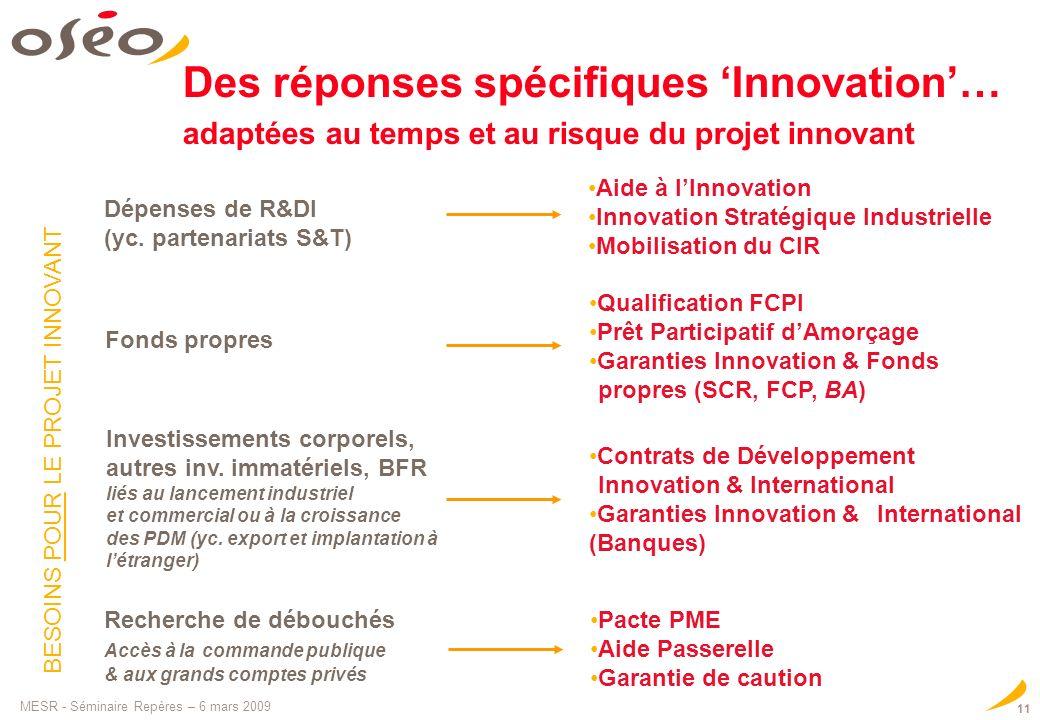 Des réponses spécifiques 'Innovation'… adaptées au temps et au risque du projet innovant