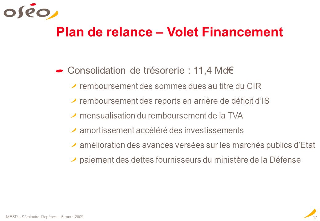 Plan de relance – Volet Financement