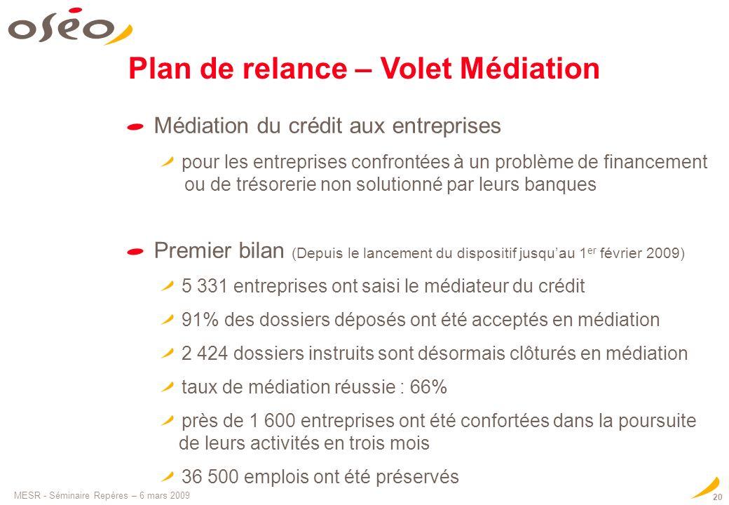 Plan de relance – Volet Médiation