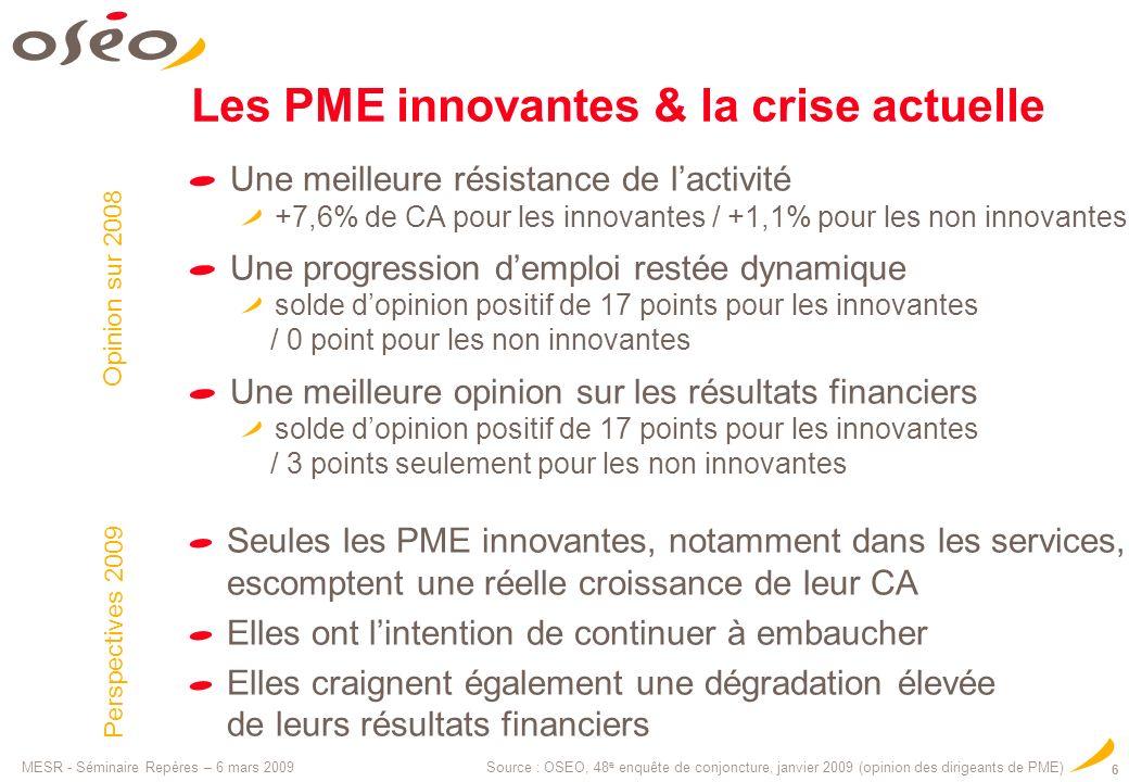 Les PME innovantes & la crise actuelle