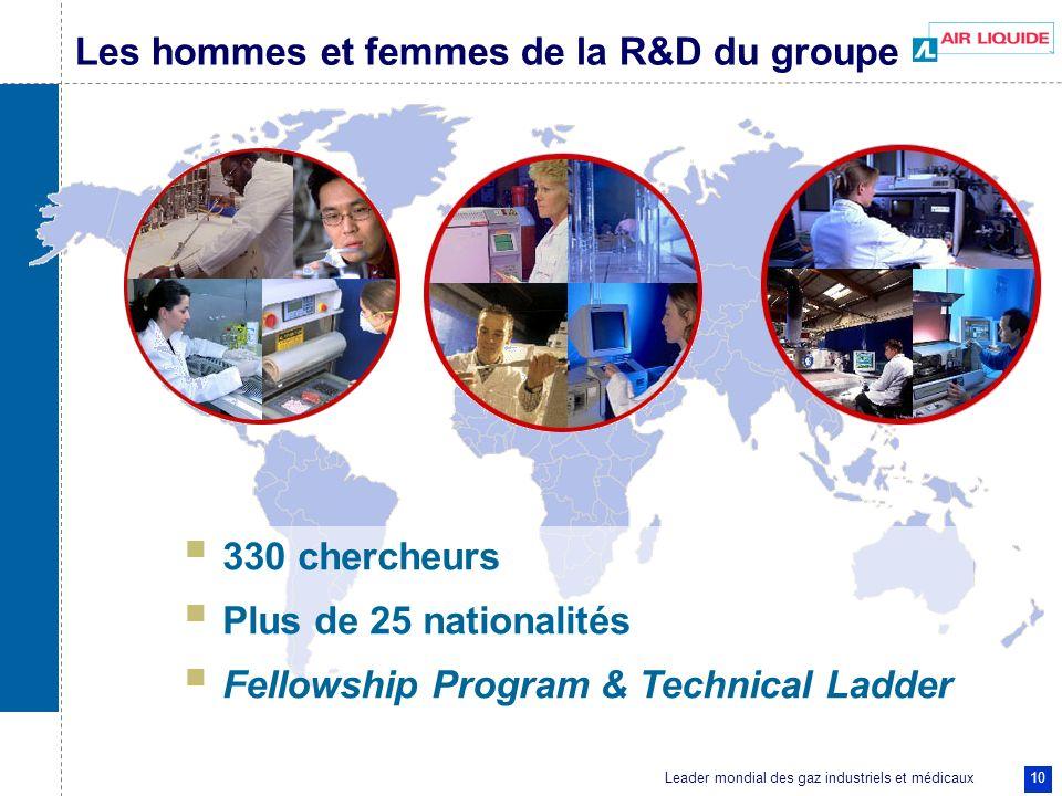 Les hommes et femmes de la R&D du groupe