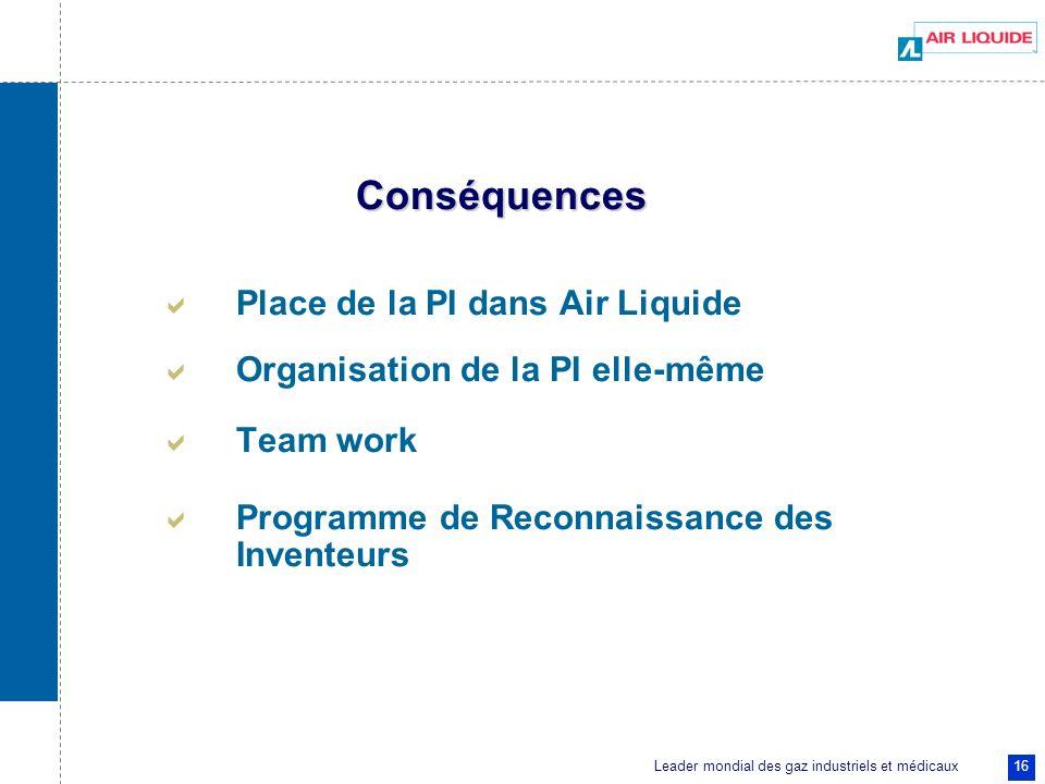 Conséquences Place de la PI dans Air Liquide