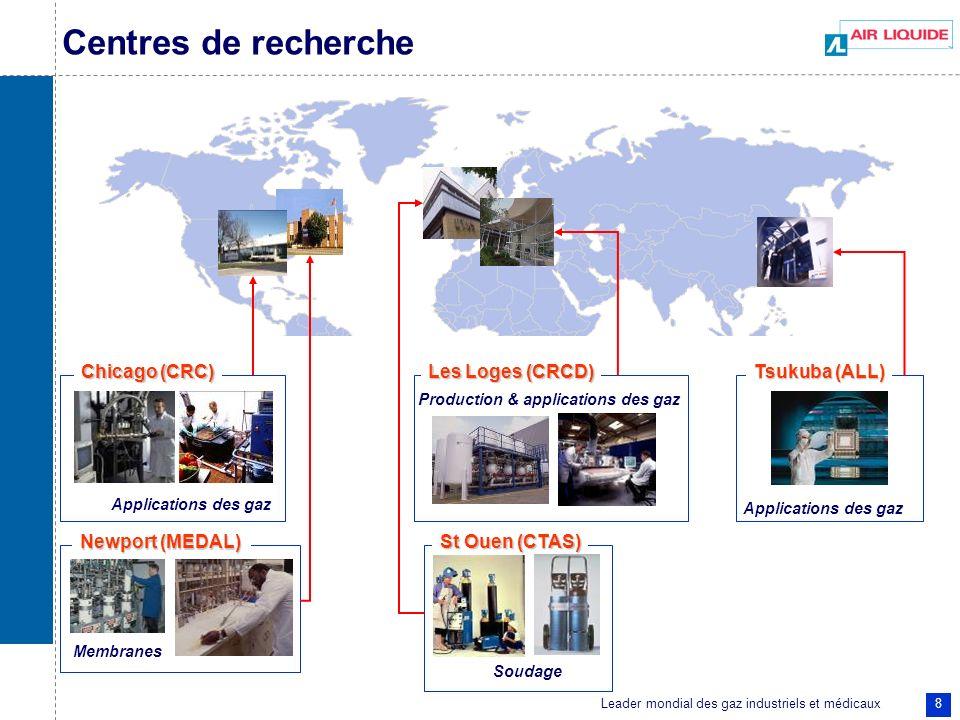 Centres de recherche Chicago (CRC) Les Loges (CRCD) Tsukuba (ALL)