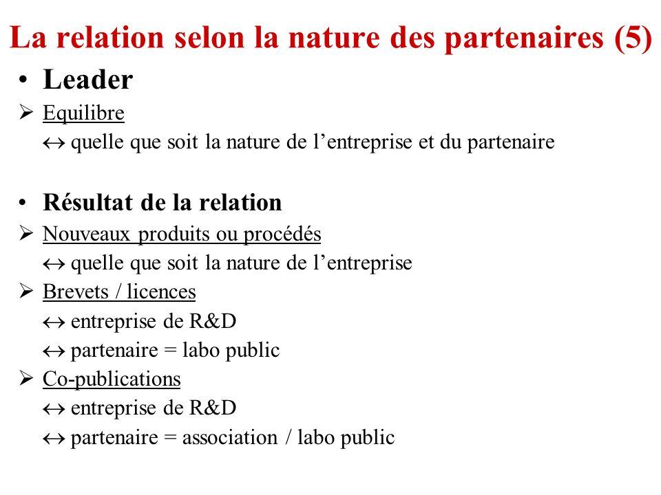 La relation selon la nature des partenaires (5)