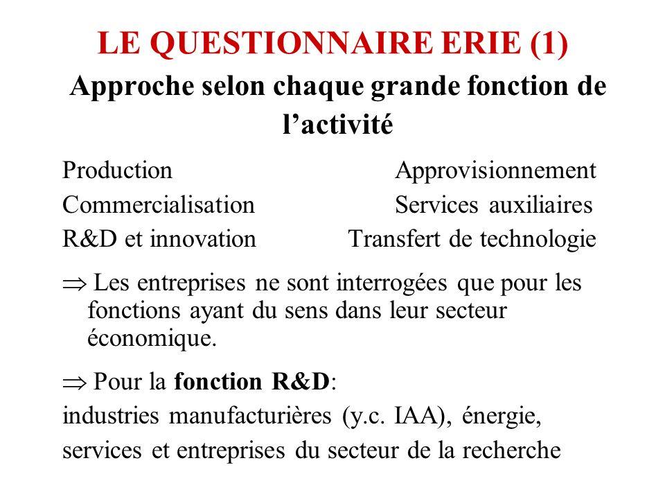 LE QUESTIONNAIRE ERIE (1)
