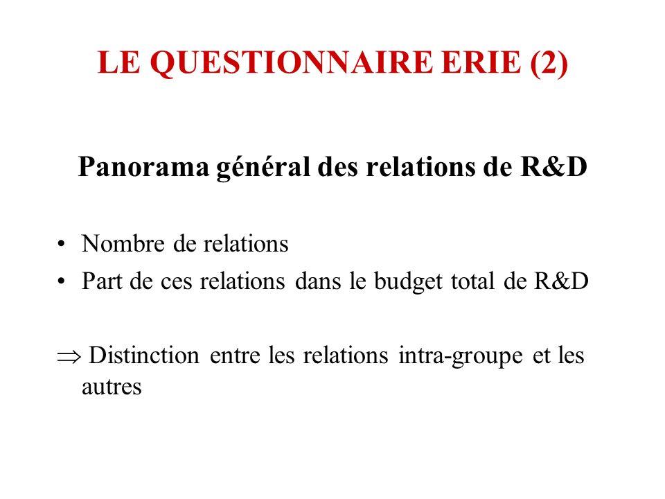 LE QUESTIONNAIRE ERIE (2)