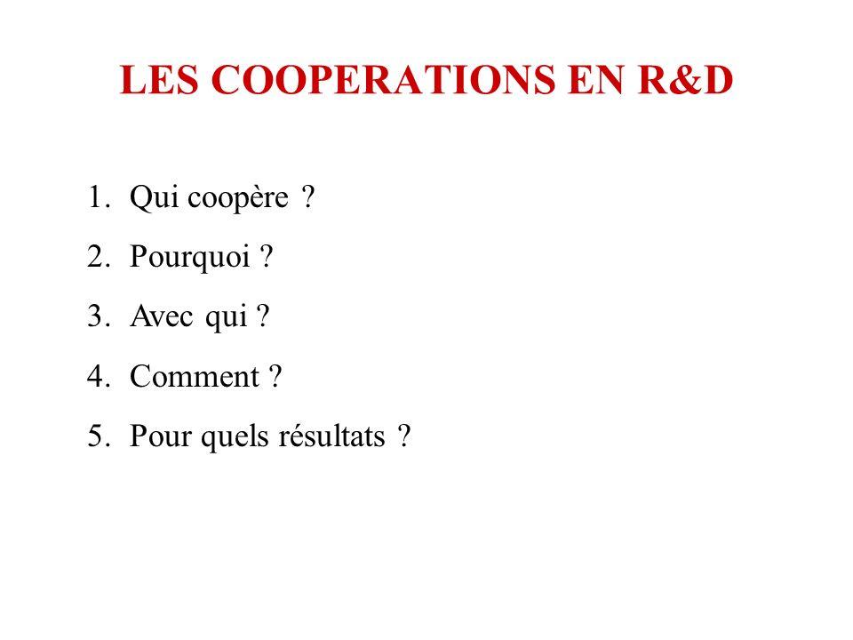 LES COOPERATIONS EN R&D
