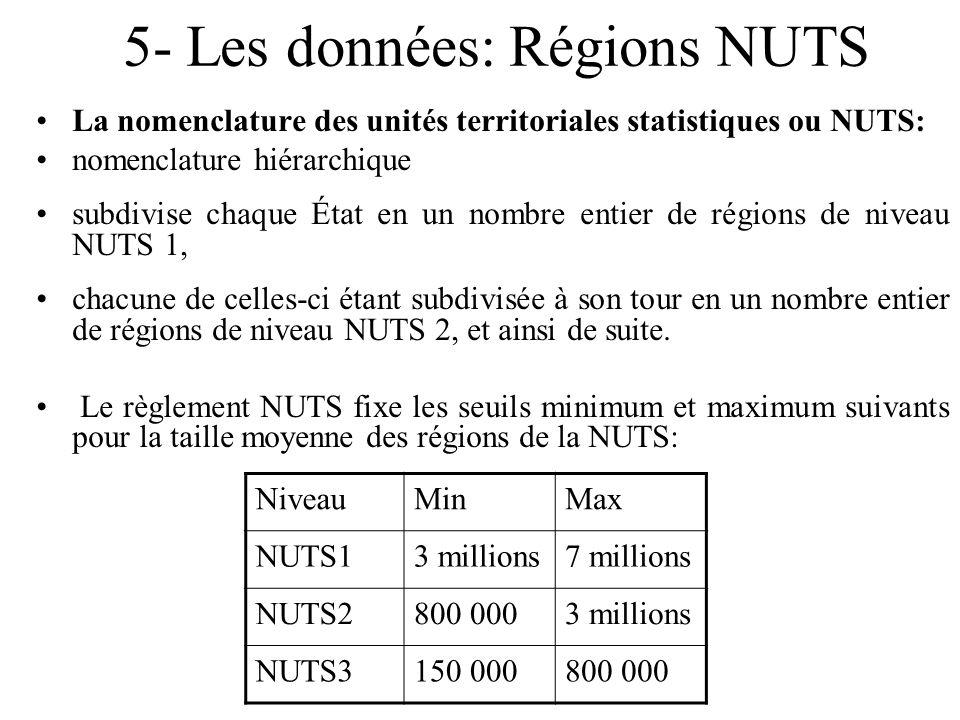 5- Les données: Régions NUTS