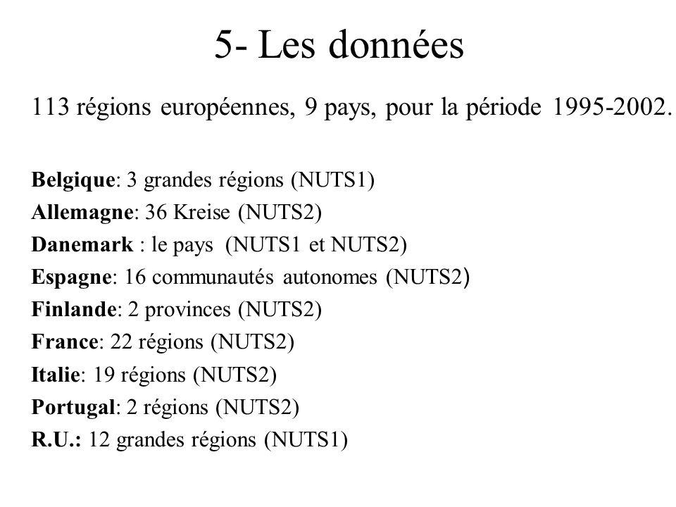 5- Les données 113 régions européennes, 9 pays, pour la période 1995-2002. Belgique: 3 grandes régions (NUTS1)
