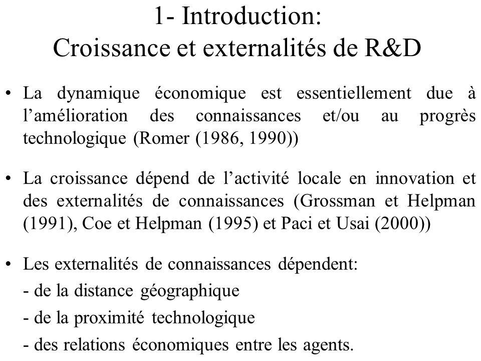 1- Introduction: Croissance et externalités de R&D