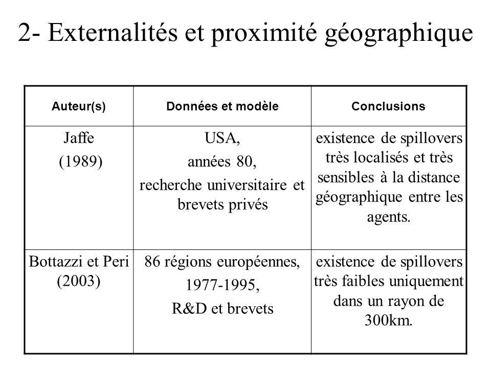 2- Externalités et proximité géographique