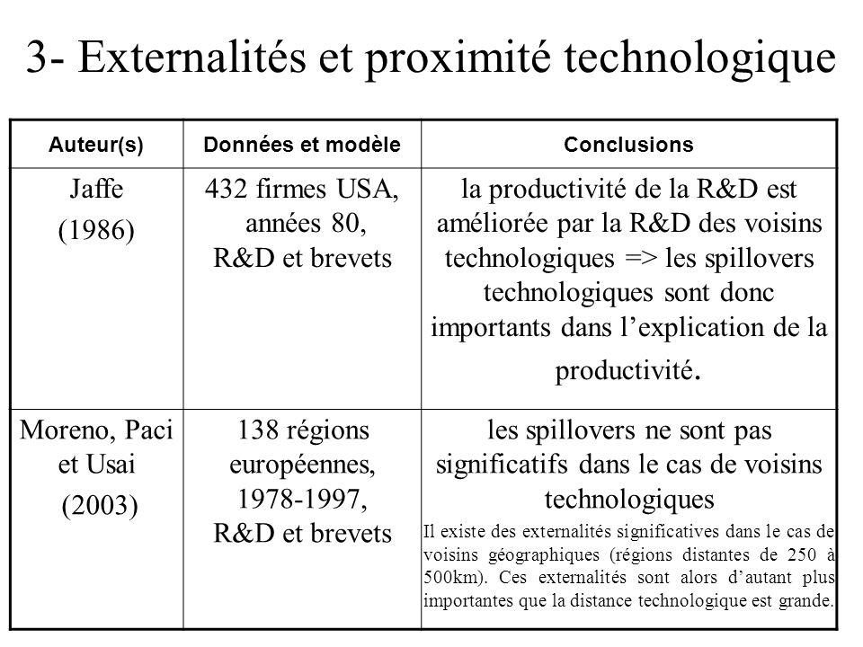 3- Externalités et proximité technologique